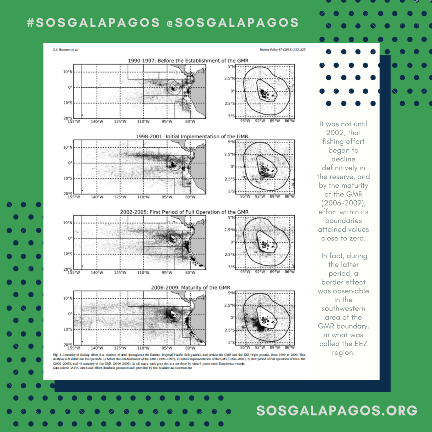 Archive (2018): Assessing fishing effects inside and outside an MPA: The impact of the Galapagos Marine Reserve on the Industrial pelagic tuna fisheries during the first decade ofoperation
